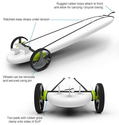 concept invention design prototype