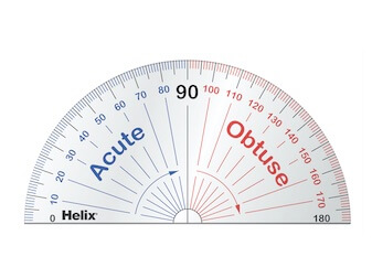 New protractor new product